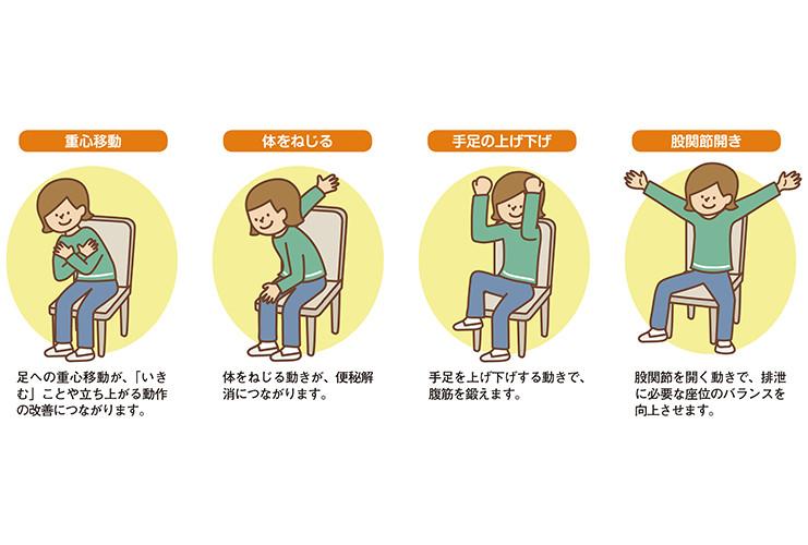 排泄のための基本の体操【2】 | 高齢者介護をサポートする ...